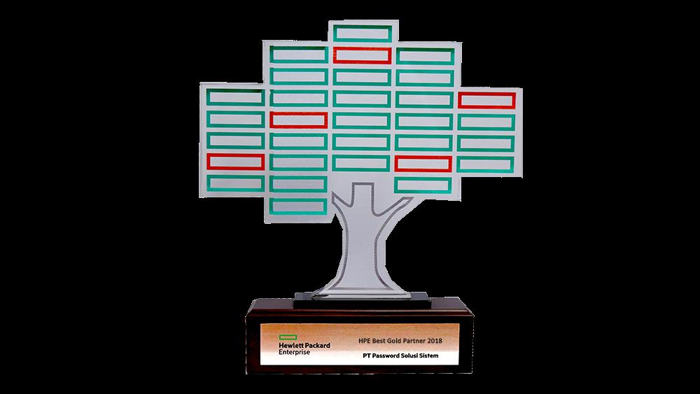 HPE Best Gold Partner Award 2018